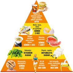 Prof.Canan Karatay'ın piramiti