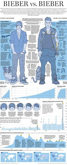 """""""Bieber vs. Bieber"""" from the National Post in Canada. Clever idea, great illustrations by Richard Johnson"""
