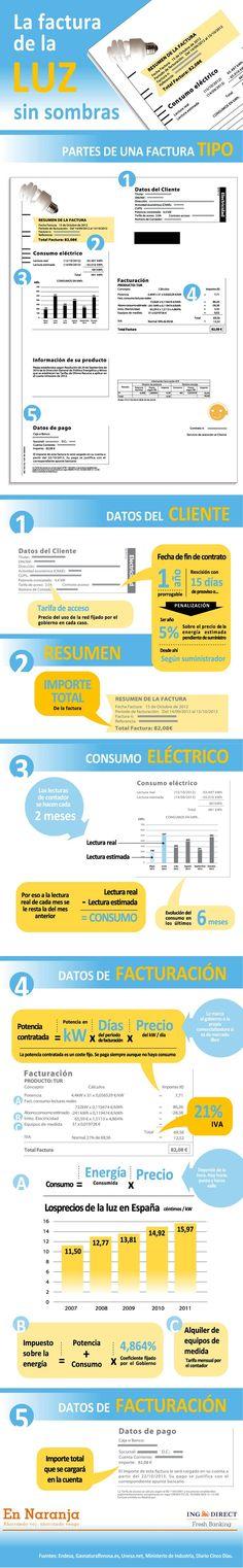 La factura de la luz al detalle infografia #infographic