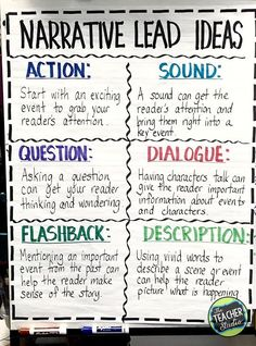 Tips and Ideas for Teaching Narrative Writing - The Teacher Studio