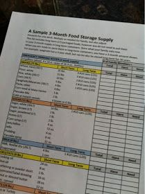 A 3-month food storage plan in case of an emergency or loss of job/income.