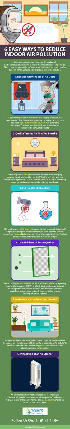 6 Steps for Preventing Indoor Air Pollution which is necessary in your home, workplace for better health. Duct Cleaning, Air Pollution, Indoor Air Quality, Workplace, Did You Know, Health And Wellness, Hands, Health Fitness