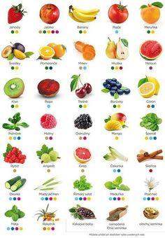 Co se k sobě hodí Juice Smoothie, Fruit Juice, Fruit Smoothies, Healthy Smoothies, Smoothie Detox, Healthy Tips, Healthy Recipes, Dieta Detox, Nutribullet