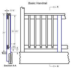 How To Build A Basic 2x4 Handrail For A Deck Or Balcony Porch Railing Deck Handrail Deck Stair Railing