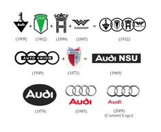 The evolution of the Audi logo, derived from the merger of Audi, DKW, Horch, Wanderer, and later NSU. The merged concern was at first called Auto Union in 1932.