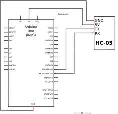 Progetto controllo remoto (Bluetooth) dispositivi ed illuminazione con Arduino   Elettronica Open Source