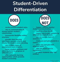 Student-Driven Differentiation: Putting Student Voice Behind The Wheel. Asking different questions isn't enough if teachers aren't listening to the answers students provide. Here are 3 ways to have authentic differentiation in the classroom. Differentiated Instruction Strategies, Teaching Strategies, Differentiation Strategies, Instructional Coaching, Instructional Strategies, Instructional Technology, Co Teaching, Student Teaching, National Board Teacher Certification