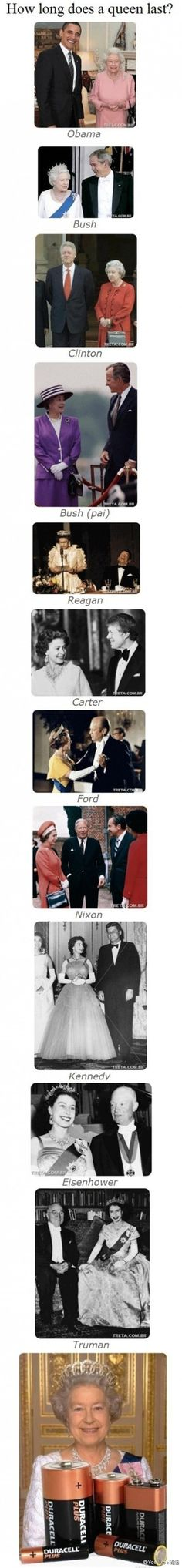 WOW, this is why I am glad we elect presidents every four years, and even then they can only serve two terms. We would probably still be stuck with Carter.