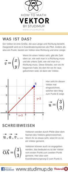 Fein Mathe Vokabular Einer Tabelle Kostenlos Fotos - Mathematik ...