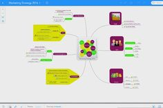 MindMeister permite desenhar mapas mentais (Foto: Divulgação)