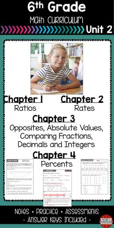 In this NO PREP product you get an entire unit that covers: Ratios, Rates, Opposites, Absolute Value, Comparing and Ordering Integers, Comparing and Ordering Fractions, Comparing and Ordering Decimals, and Percents. All you have to do is print and distribute the notes, worksheets, and assessments to your students.  ALL chapters include: • Notes • Practice Pages • Answer Keys