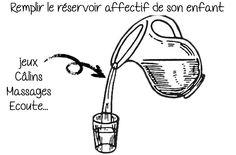 """Résultat de recherche d'images pour """"remplir reservoir affectif"""""""