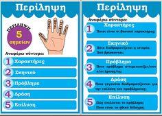 Writing Activities, Classroom, Nutrition, Teaching, School, Text Posts, Class Room, Education, Onderwijs