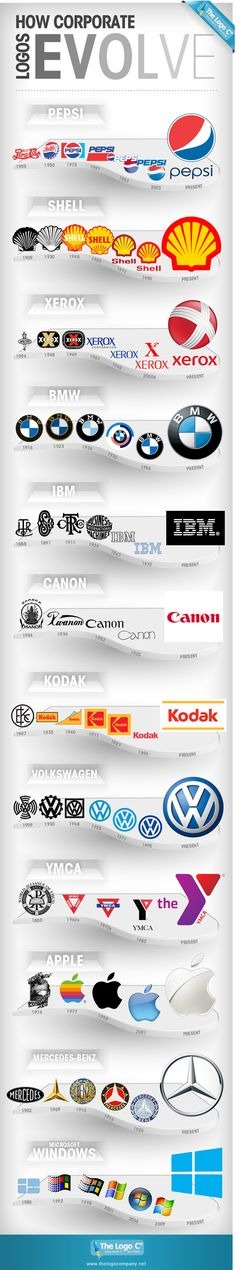 How Corporate Logos Evolve Infographic by The Logo Company. #infogrpahic #logos