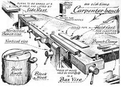 5 Optimistic Simple Ideas: New Woodworking Tools Products woodworking tools homemade table saw.Woodworking Tools Videos Names woodworking tools workshop simple.Best Woodworking Tools Tips. Essential Woodworking Tools, Antique Woodworking Tools, Carpentry Tools, Woodworking Garage, Antique Tools, Old Tools, Vintage Tools, Fine Woodworking, Woodworking Projects