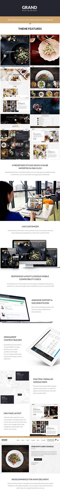 Clean and Modern WordPress Theme for Cafe & Restaurant