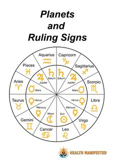 Astrology - Health Manifested - Astrology Planets and Ruling Signs - Health Manifested - Astrology Planets, Astrology Report, Pisces And Sagittarius, Learn Astrology, Astrology And Horoscopes, Astrology Numerology, Astrology Chart, Astrology Zodiac, Astrology Meaning