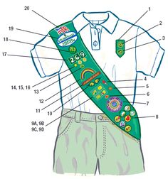 This is a much better illustration of standard content... (Geneva Girl Scouts » Junior Uniform – Placement of Patches and Insignia)