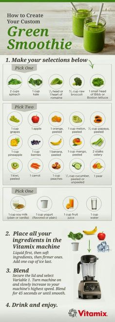 How to make detox smoothies. Do detox smoothies help lose weight? Learn which ingredients help you detox and lose weight without starving yourself. Healthy Detox, Healthy Smoothies, Healthy Drinks, Healthy Eating, Healthy Weight, Diet Detox, Eating Fast, Easy Detox, Healthy Juices