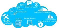 Layanan Cloud Indonesia Terbaik #cloud #indonesia #provider  http://datacenterindonesia.doodlekit.com/blog/entry/4158754/layanan-cloud-indonesia-terbaik