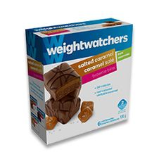 Weight Watchers® Coupon ~ Mailed ~ #WeightWatchers