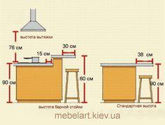 50 Best Modern Kitchen Design Ideas - The Trending House Kitchen Room Design, Modern Kitchen Design, Home Decor Kitchen, Interior Design Kitchen, Küchen Design, Cafe Design, House Design, Kitchen Layout Plans, Kitchen Measurements