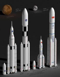 CZ-5,CZ-9, SLS (Moon Mars)
