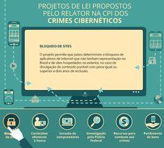 A Estrambólica Arte = ciência + tecnologia + arte: NÃO à CPI dos crimes cibernéticos