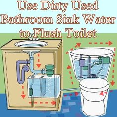 Use Dirty Used Bathroom Sink Water to Flush Toilet Homesteading  - The Homestead Survival .Com