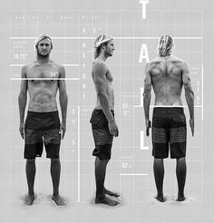8 | Infographic: The Freak Anatomy of Surfing's Thor | Co.Design: business + innovation + design