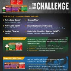 The AdvoCare 24 Day Challenge is a great way to start a healthy lifestyle change!! www.advocare.com/140237057