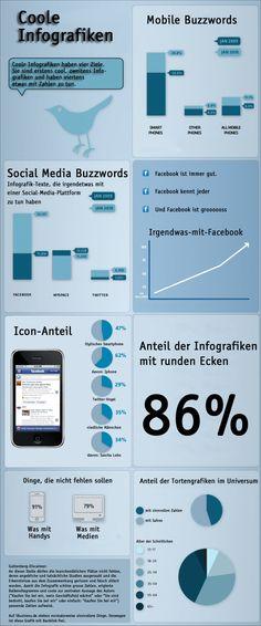 Die Mutter aller Infografiken: Alles wirklich Wichtige über Iphone, Twitter und den ganzen Rest