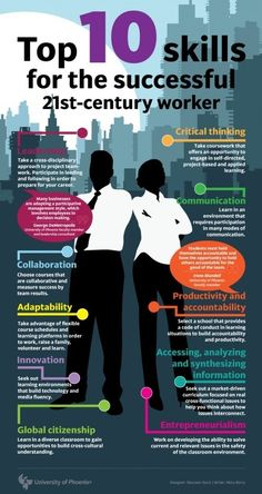10 Essential Skills for The 21st Century Worker/ Learner | Infographic | eSkills | eLeadership
