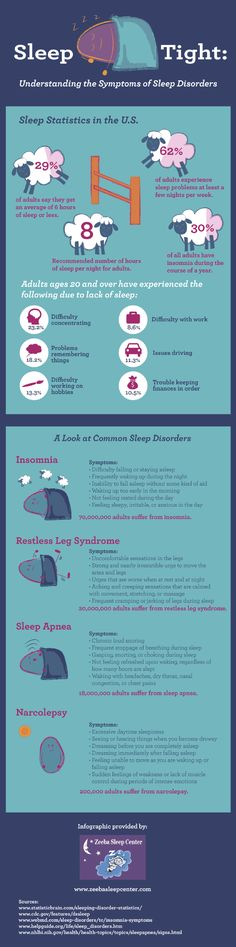 Sleep apnea remedies: Restless leg syndrome affects 20 million adults. Sleep apnea affects 18 million. Sleeping disorders are common and can make everyday tasks difficult t What Helps You Sleep, How Can I Sleep, Ways To Sleep, How To Sleep Faster, Sleep Help, Good Sleep, Sleep Better, Sleep Apnoea, Sleep Apnea Remedies