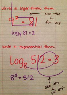 School of Fisher: Exponential & Logarithmic Form - Mathe Ideen 2020 Math Teacher, Math Classroom, Teaching Math, Teacher Humor, Math Notes, Maths Algebra, Algebra Activities, Math Math, Math Fractions