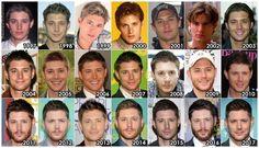 """Η Εξέλιξη του: Jensen Ackles"""""""