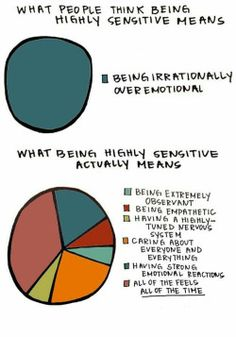 Being a Highly Sensitive Person (HSP) is a lot more complicated than people think. Being a Highly Sensitive Person (HSP) is a lot more complicated than people think. Psychology Memes, Psychology Student, Educational Psychology, Sensitive Quotes, Highly Sensitive Person, Infj Personality, Introvert, Infp, Understanding Yourself