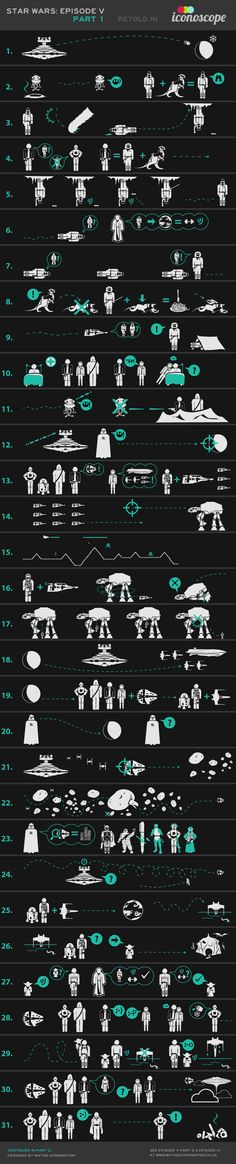 Star Wars in icons (cheat sheet for me since i'm not the hardcore star wars geek of the group)