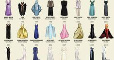 An infographic by Media Run Digital shows every dress worn by a Best Actress winner since 1929.