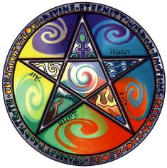 Items similar to Patch-es Handmade FREE S/h MbG Mature Pagan Wicca Occult Pentagram Pentacle Spirit Fire Water Air Earth Giclée Art Print Sew on Craft on Etsy Wiccan Books, Wicca Witchcraft, Magick, Wiccan Witch, Pentacle, Triquetra, Religions Du Monde, 4 Elements, Classical Elements