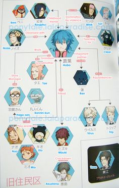 DRAMAtical Murder BL Game Characters and Relationships