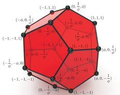 Vertices of a regular dodecahedron in terms of the golden ratio