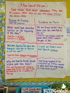 Making Inferences: Scaffolding the Strategy Whole-Class and Small Group