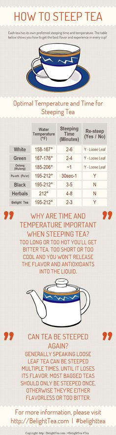 Tweet Tweet Tea has many benefits for your body. But how do you go about steeping tea? This infographic by Belight Tea shows you how to properly steep different kinds of tea: