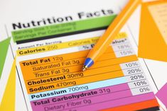 Food Labels We've all been there: walking down the grocery aisle and getting lost in a sea of brightly colored packaging and delicious sounding snacks. It's hard to avoid all the temptations when you're on a diet or cutting down on a certain food. Even when we're trying to pick healthy products,...