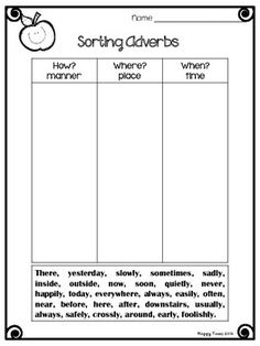 """A simple sorting activity on adverbs. Children learn that adverbs not only tell us """"How?"""" (-ly), but also """"Where?"""" and """"When?"""". Adverbs of intensity / degree are not included in this word sort. The worksheet is merely to introduce students to a wider range of adverbs.Please leave feedback if you are happy with the product.Thank you."""