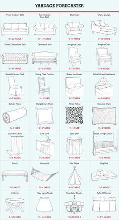 The Ultimate Guide to Shopping for Upholstery - ELLEDecor.com