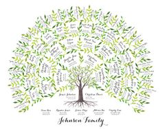 Watercolor Genealogy Family Tree Chart 5 by KithandKinUSA on Etsy