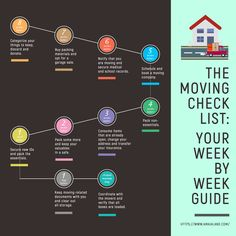 Experts say that moving should take at least eight weeks before the move in date. But relocating is extremely stressful. To minimize the impact, here's a moving checklist to guide you week by week. New Home Checklist, Moving Checklist, Home Improvement Loans, Simple Life Hacks, How To Treat Acne, Simple House, Home Staging, Home Buying