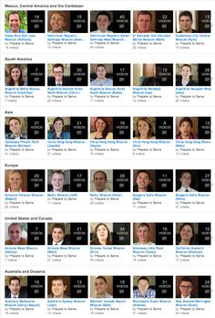 More than 3,000 free LDS Mission Prep videos, organized by mission. ~Prepare to Serve Channel.   #LDS   #Mormon   #Missionary